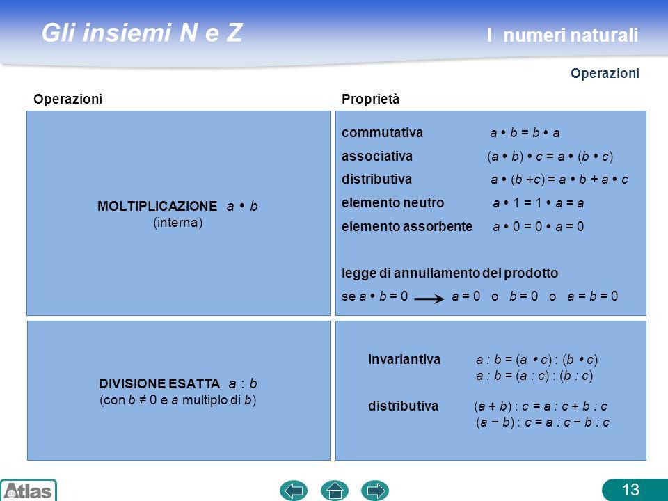 Gli insiemi N e Z 13 OperazioniProprietà DIVISIONE ESATTA a : b (con b 0 e a multiplo di b) invariantiva a : b = (a c) : (b c) a : b = (a : c) : (b :