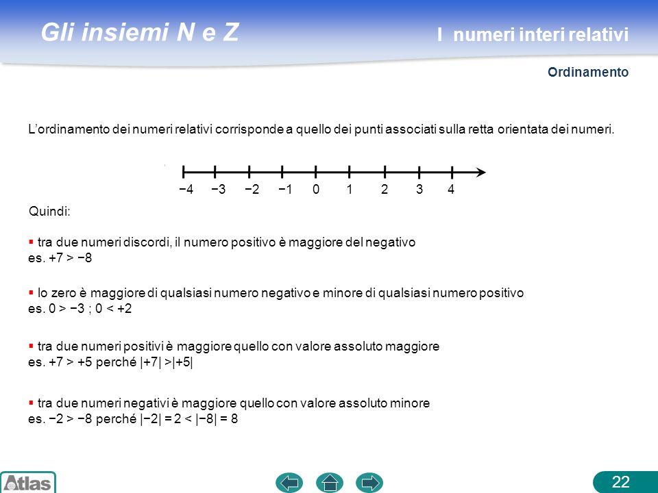 Gli insiemi N e Z Lordinamento dei numeri relativi corrisponde a quello dei punti associati sulla retta orientata dei numeri. 22 43210123 4 tra due nu