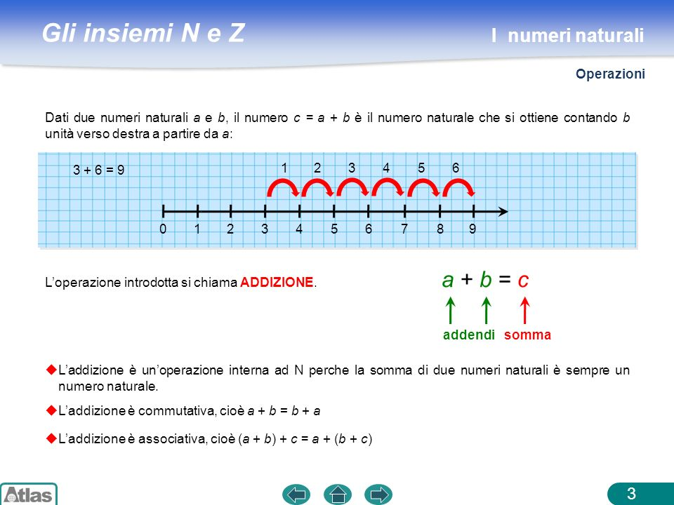Gli insiemi N e Z 3 Dati due numeri naturali a e b, il numero c = a + b è il numero naturale che si ottiene contando b unità verso destra a partire da
