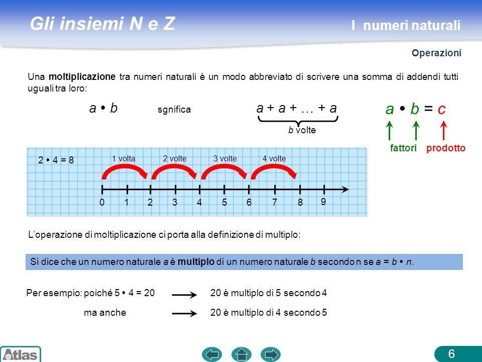 Gli insiemi N e Z ESEMPI 7 è commutativa, cioè a b = b a è associativa, cioè (a b) c = a (b c) La moltiplicazione gode delle stesse proprietà delladdizione: proprietà distributiva rispetto alladdizione e, quando è possibile, alla sottrazione: Vale inoltre la seguente proprietà: ( a ± b) c = (a c) ± (b c) e c (a ± b) = c a ± c b (2 + 5) 4 = (2 4) + (5 4) = 8 + 20 = 28 6 (8 – 5) = 6 8 – 6 5 = 48 – 30 = 18 I numeri naturali Operazioni