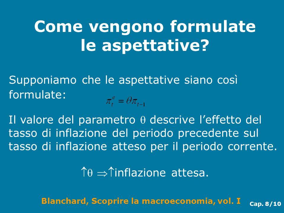 Blanchard, Scoprire la macroeconomia, vol. I Cap. 8/10 Come vengono formulate le aspettative? Supponiamo che le aspettative siano così formulate: Il v