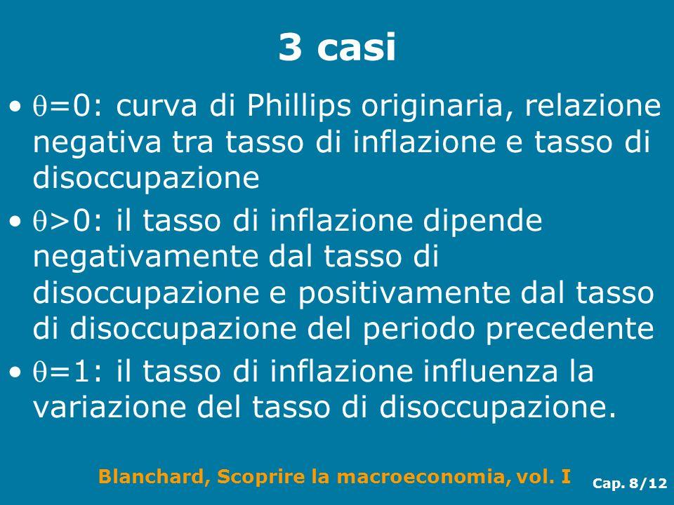 Blanchard, Scoprire la macroeconomia, vol. I Cap. 8/12 3 casi =0: curva di Phillips originaria, relazione negativa tra tasso di inflazione e tasso di