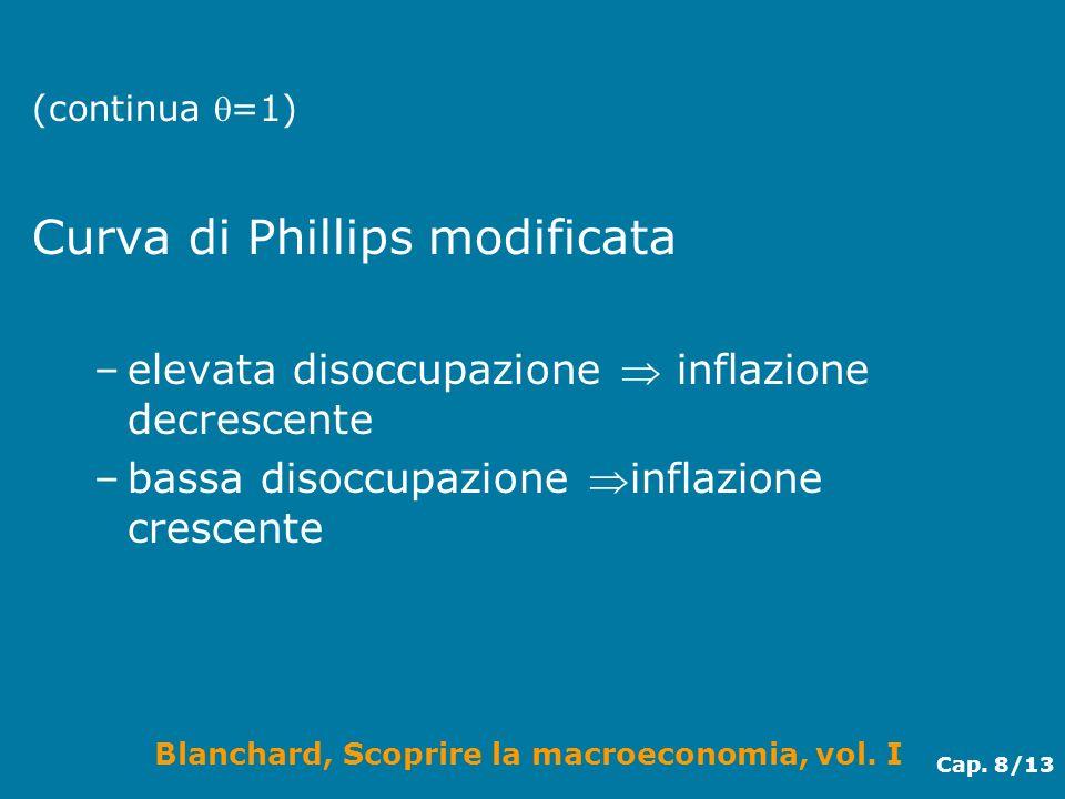 Blanchard, Scoprire la macroeconomia, vol. I Cap. 8/13 (continua =1) Curva di Phillips modificata –elevata disoccupazione inflazione decrescente –bass