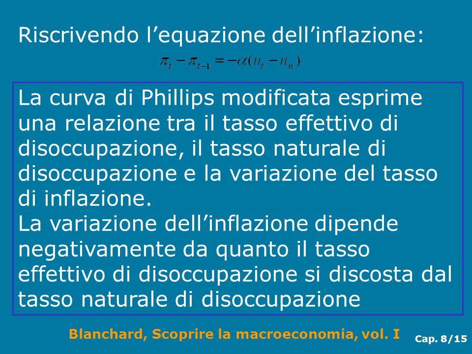 Blanchard, Scoprire la macroeconomia, vol. I Cap. 8/15 Riscrivendo lequazione dellinflazione: La curva di Phillips modificata esprime una relazione tr