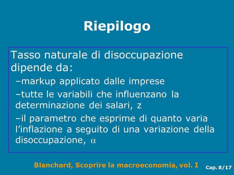 Blanchard, Scoprire la macroeconomia, vol. I Cap. 8/17 Riepilogo Tasso naturale di disoccupazione dipende da: –markup applicato dalle imprese –tutte l