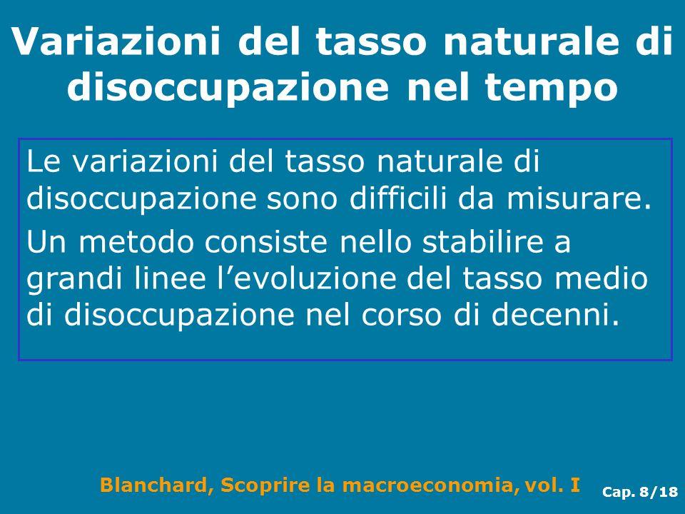 Blanchard, Scoprire la macroeconomia, vol. I Cap. 8/18 Variazioni del tasso naturale di disoccupazione nel tempo Le variazioni del tasso naturale di d