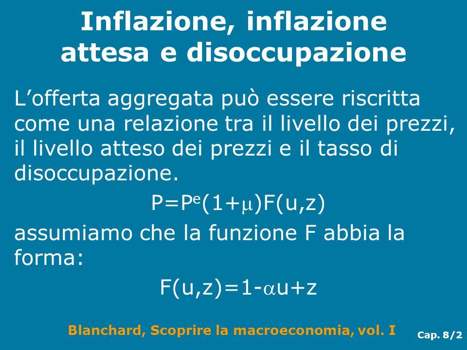 Blanchard, Scoprire la macroeconomia, vol. I Cap. 8/2 Inflazione, inflazione attesa e disoccupazione Lofferta aggregata può essere riscritta come una