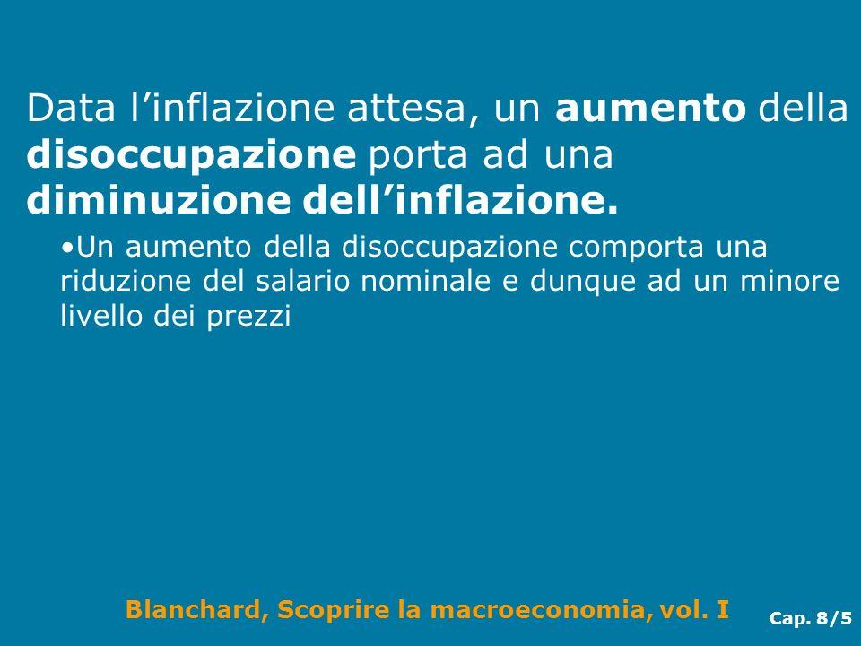 Blanchard, Scoprire la macroeconomia, vol. I Cap. 8/5 Data linflazione attesa, un aumento della disoccupazione porta ad una diminuzione dellinflazione