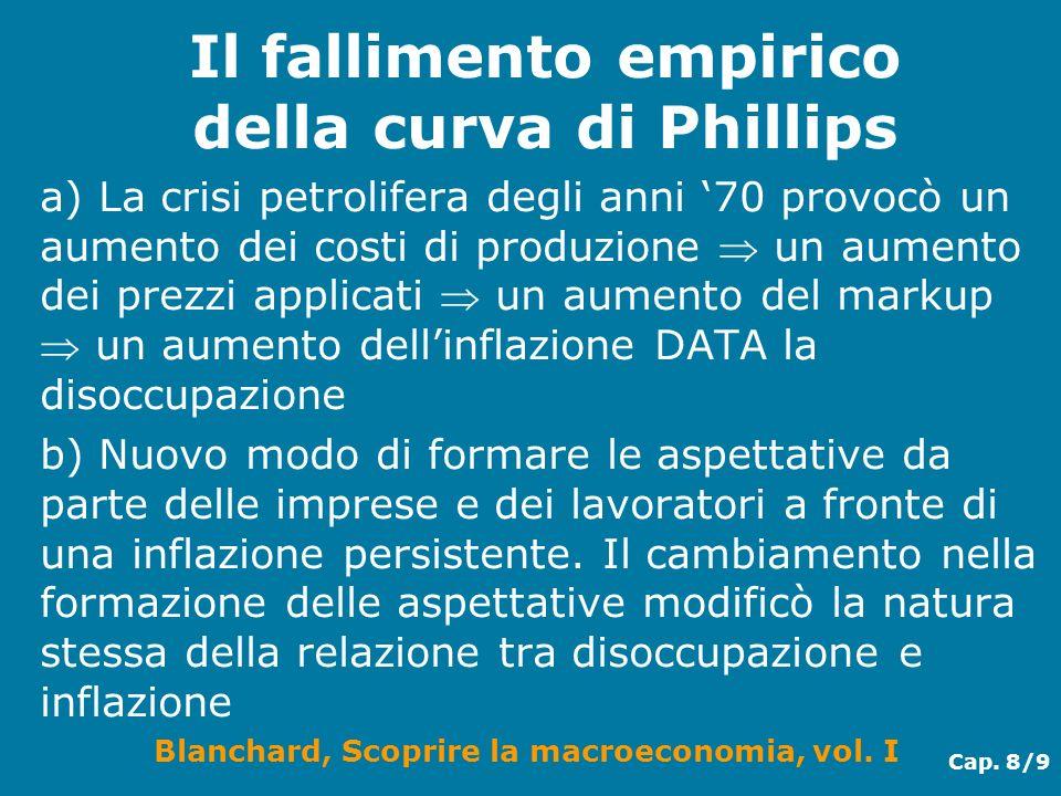 Blanchard, Scoprire la macroeconomia, vol. I Cap. 8/9 Il fallimento empirico della curva di Phillips a) La crisi petrolifera degli anni 70 provocò un
