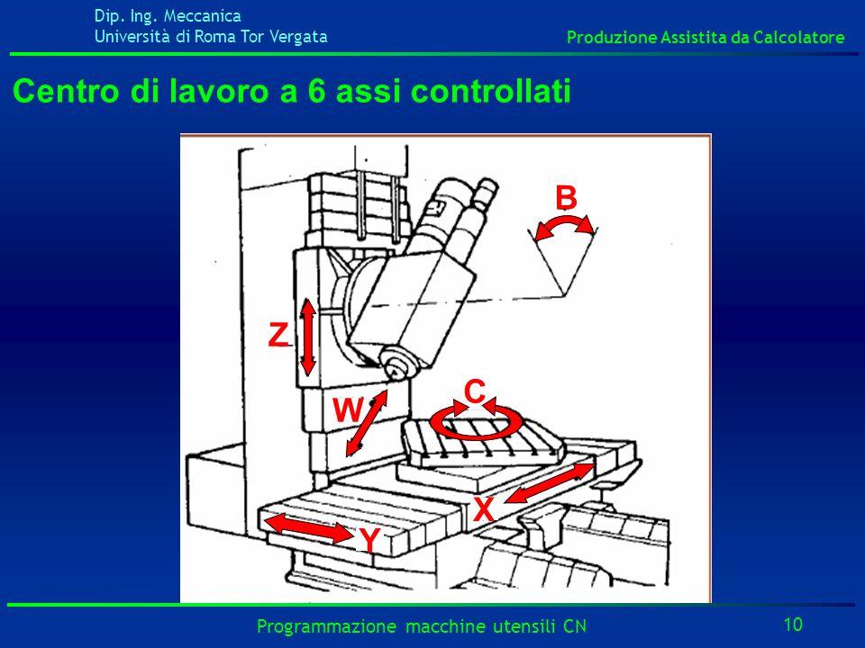 Dip. Ing. Meccanica Università di Roma Tor Vergata Produzione Assistita da Calcolatore 10 Programmazione macchine utensili CN X Z B C W Y Centro di la