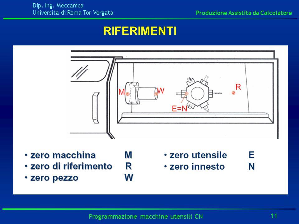 Dip. Ing. Meccanica Università di Roma Tor Vergata Produzione Assistita da Calcolatore 11 Programmazione macchine utensili CN RIFERIMENTI