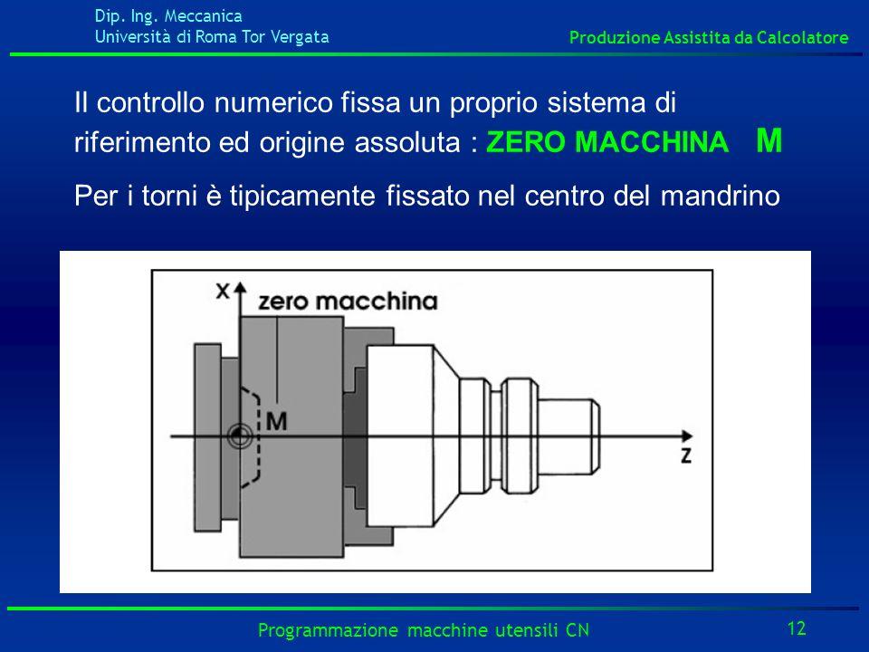 Dip. Ing. Meccanica Università di Roma Tor Vergata Produzione Assistita da Calcolatore 12 Programmazione macchine utensili CN Il controllo numerico fi
