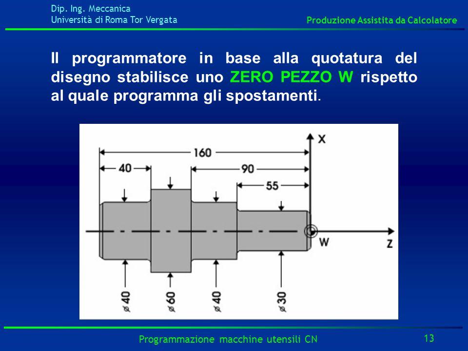 Dip. Ing. Meccanica Università di Roma Tor Vergata Produzione Assistita da Calcolatore 13 Programmazione macchine utensili CN Il programmatore in base
