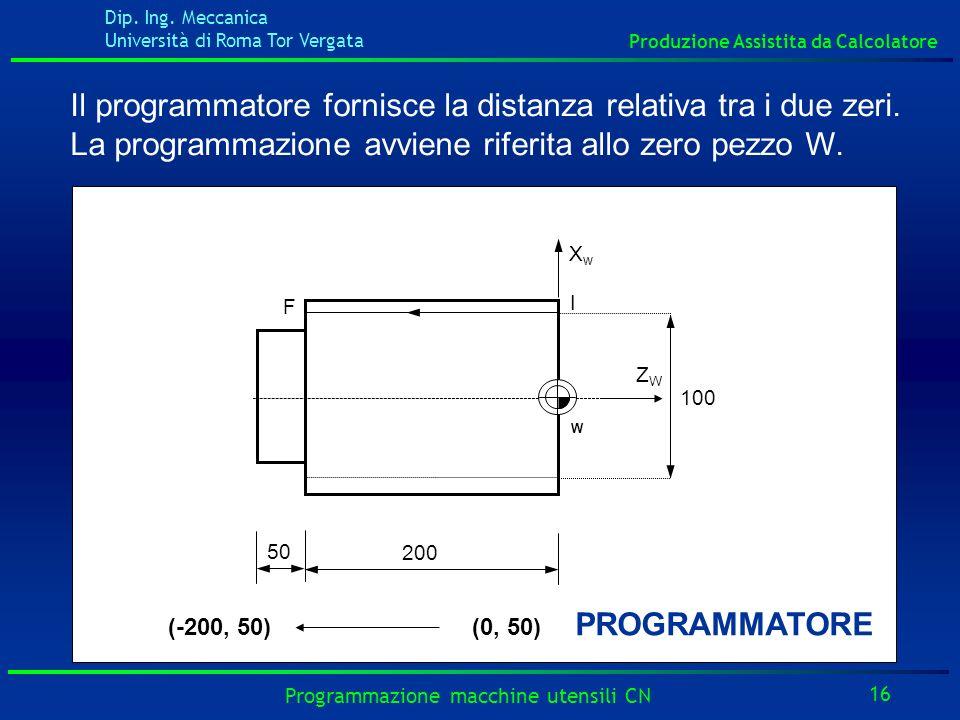 Dip. Ing. Meccanica Università di Roma Tor Vergata Produzione Assistita da Calcolatore 16 Programmazione macchine utensili CN (-200, 50) (0, 50) PROGR