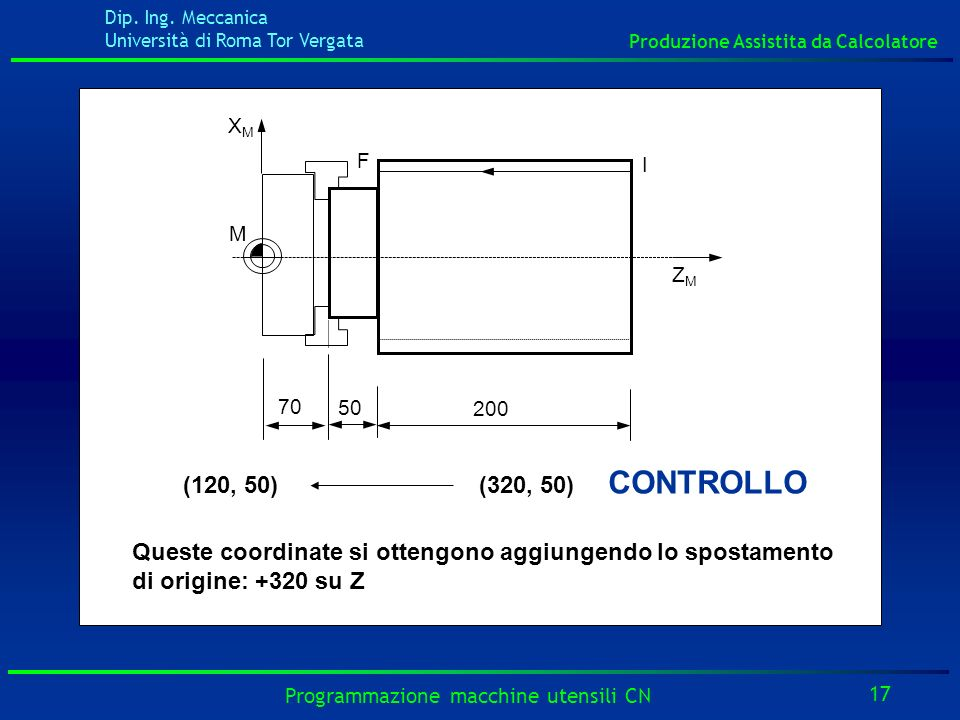 Dip. Ing. Meccanica Università di Roma Tor Vergata Produzione Assistita da Calcolatore 17 Programmazione macchine utensili CN I F XMXM ZMZM M 50 200 7