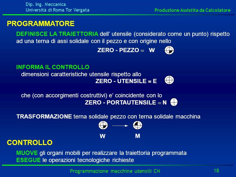 Dip. Ing. Meccanica Università di Roma Tor Vergata Produzione Assistita da Calcolatore 18 Programmazione macchine utensili CN PROGRAMMATORE DEFINISCE