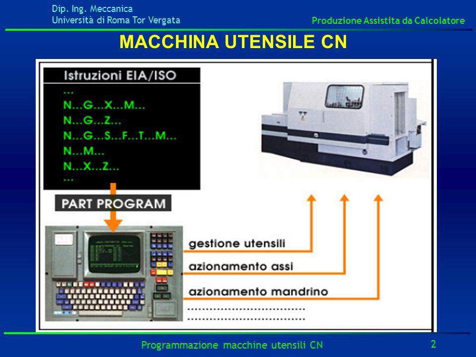 Dip. Ing. Meccanica Università di Roma Tor Vergata Produzione Assistita da Calcolatore 2 Programmazione macchine utensili CN MACCHINA UTENSILE CN