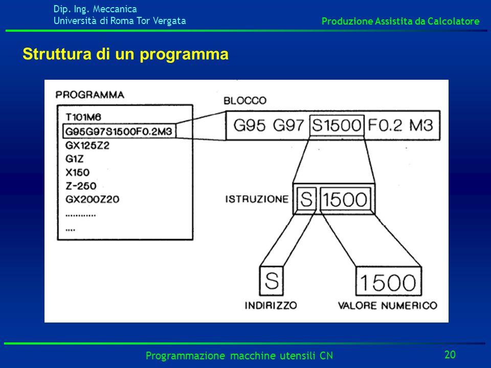 Dip. Ing. Meccanica Università di Roma Tor Vergata Produzione Assistita da Calcolatore 20 Programmazione macchine utensili CN Struttura di un programm