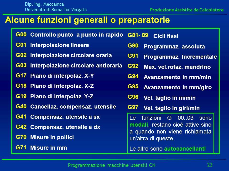 Dip. Ing. Meccanica Università di Roma Tor Vergata Produzione Assistita da Calcolatore 23 Programmazione macchine utensili CN Alcune funzioni generali