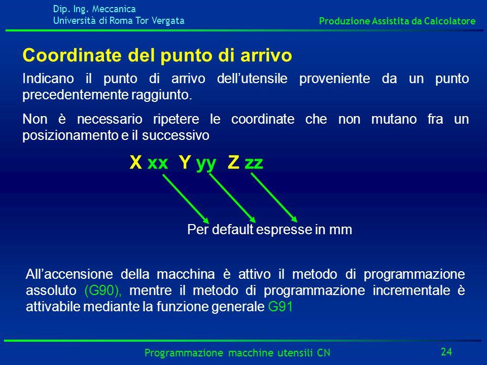 Dip. Ing. Meccanica Università di Roma Tor Vergata Produzione Assistita da Calcolatore 24 Programmazione macchine utensili CN Coordinate del punto di