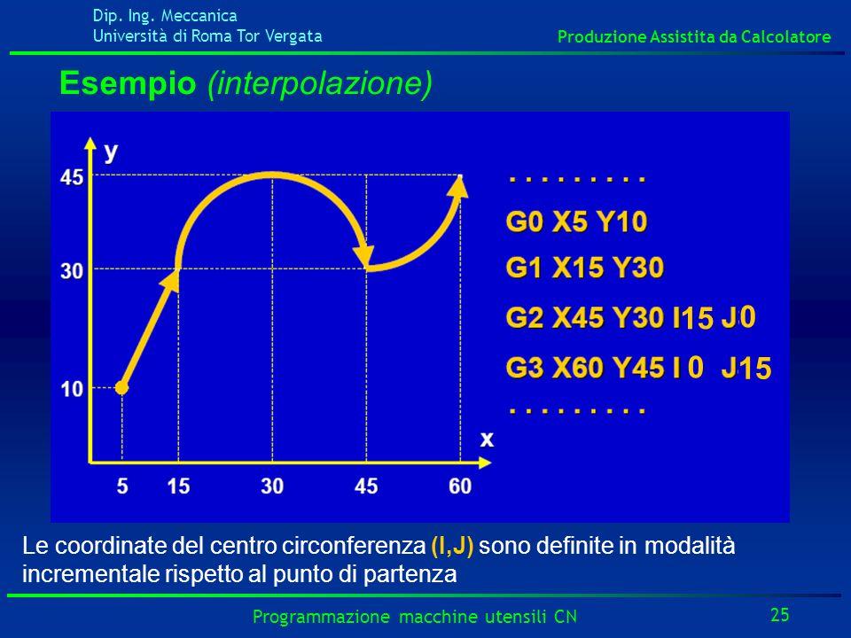 Dip. Ing. Meccanica Università di Roma Tor Vergata Produzione Assistita da Calcolatore 25 Programmazione macchine utensili CN Esempio (interpolazione)
