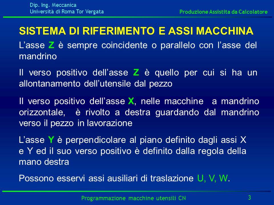 Dip. Ing. Meccanica Università di Roma Tor Vergata Produzione Assistita da Calcolatore 3 Programmazione macchine utensili CN SISTEMA DI RIFERIMENTO E