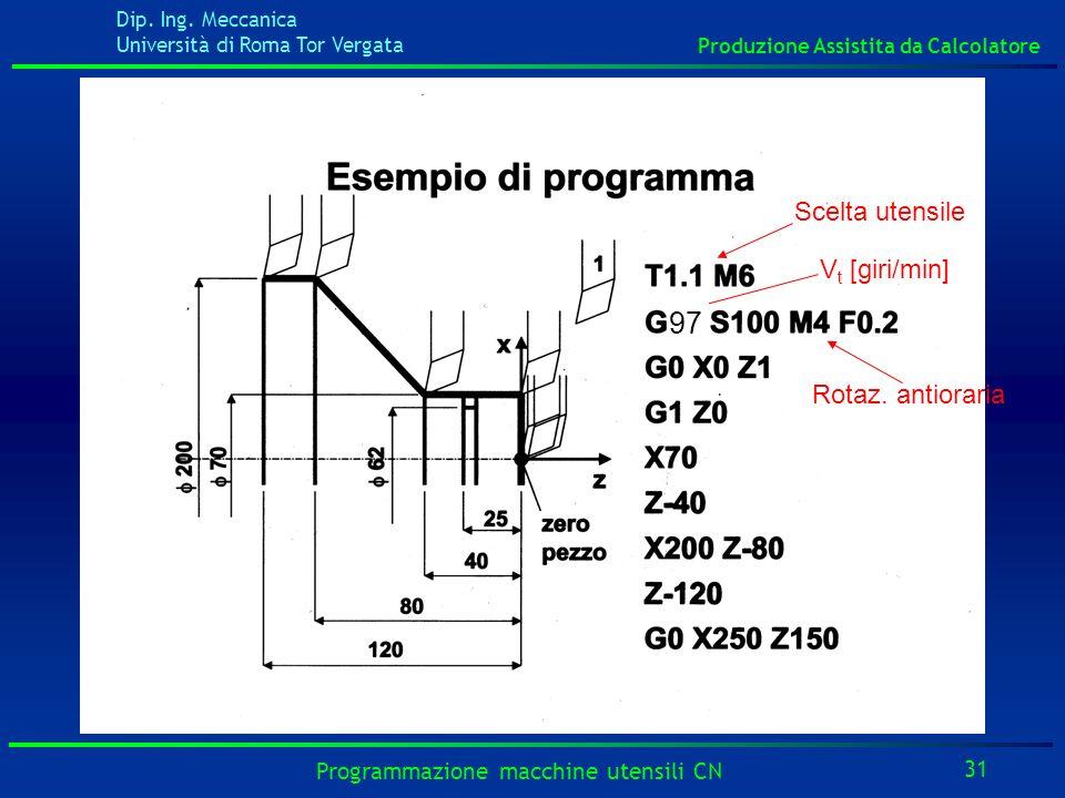 Dip. Ing. Meccanica Università di Roma Tor Vergata Produzione Assistita da Calcolatore 31 Programmazione macchine utensili CN Scelta utensile V t [gir