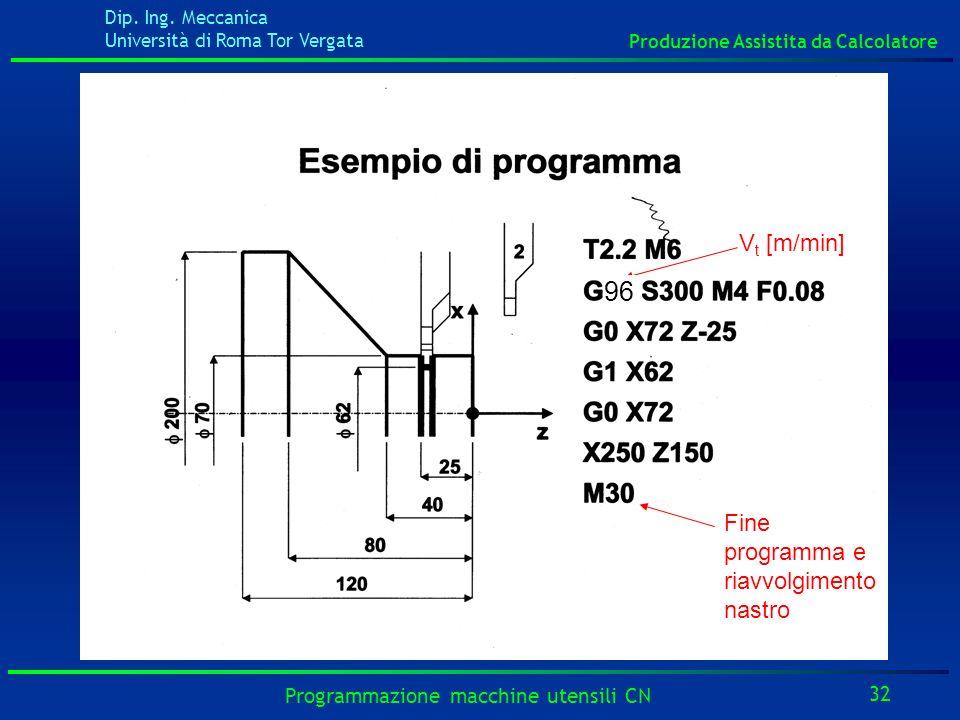 Dip. Ing. Meccanica Università di Roma Tor Vergata Produzione Assistita da Calcolatore 32 Programmazione macchine utensili CN V t [m/min] Fine program