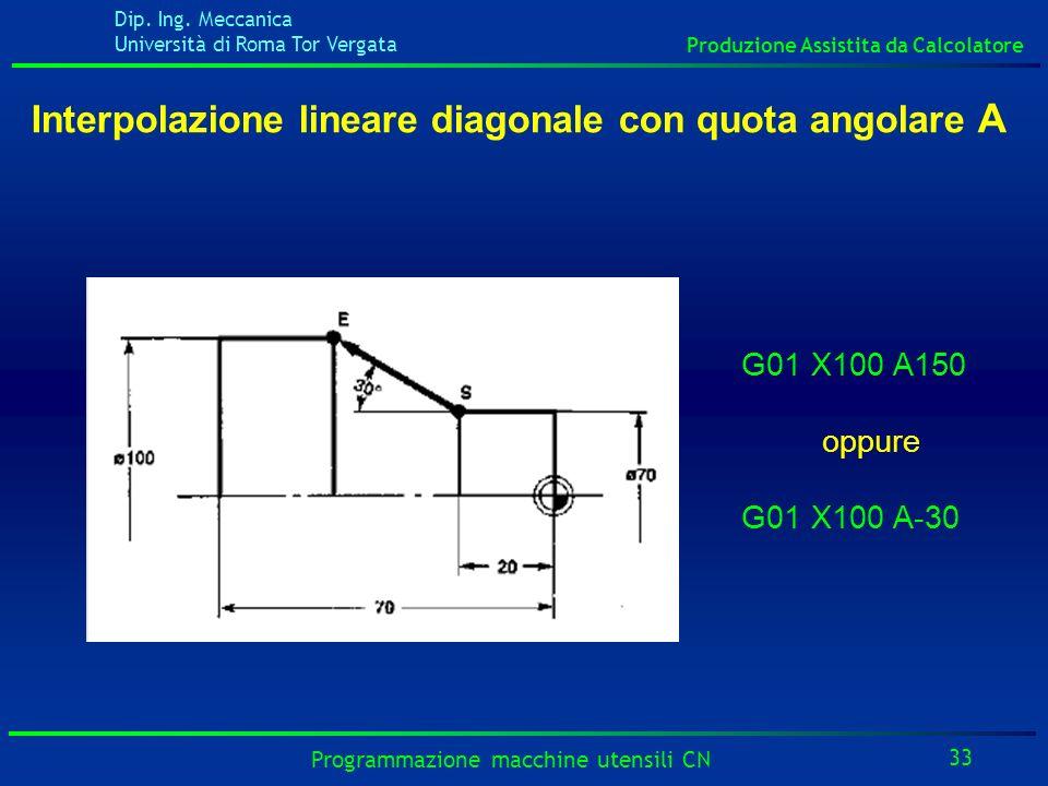 Dip. Ing. Meccanica Università di Roma Tor Vergata Produzione Assistita da Calcolatore 33 Programmazione macchine utensili CN Interpolazione lineare d