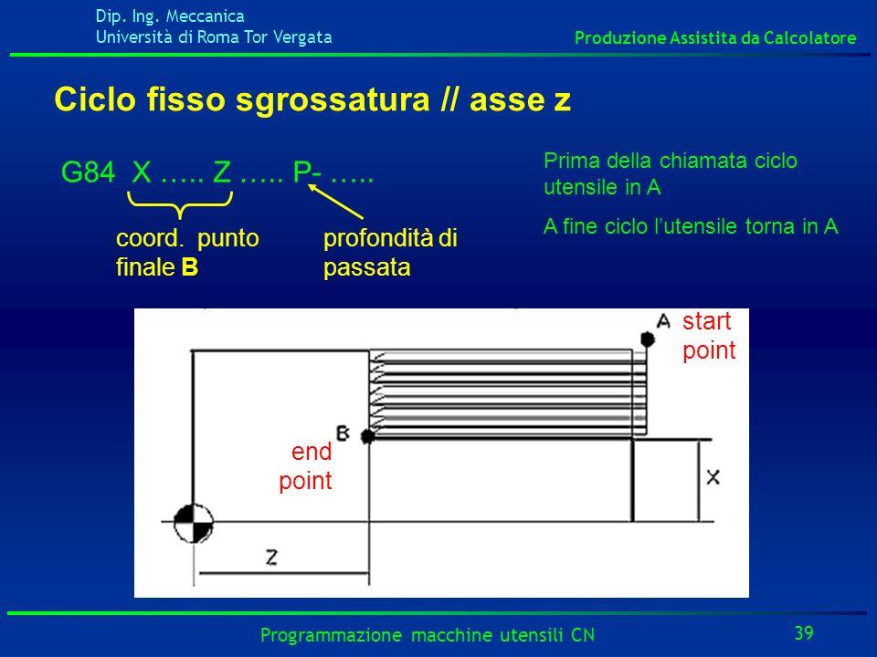 Dip. Ing. Meccanica Università di Roma Tor Vergata Produzione Assistita da Calcolatore 39 Programmazione macchine utensili CN Ciclo fisso sgrossatura