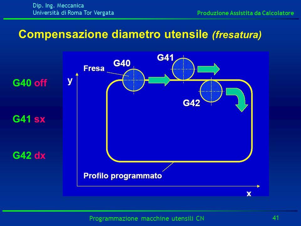 Dip. Ing. Meccanica Università di Roma Tor Vergata Produzione Assistita da Calcolatore 41 Programmazione macchine utensili CN G40 off G41 sx G42 dx Co