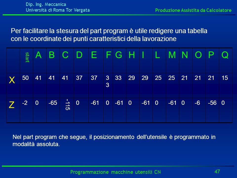 Dip. Ing. Meccanica Università di Roma Tor Vergata Produzione Assistita da Calcolatore 47 Programmazione macchine utensili CN start ABCDEFGHILMNOPQ X