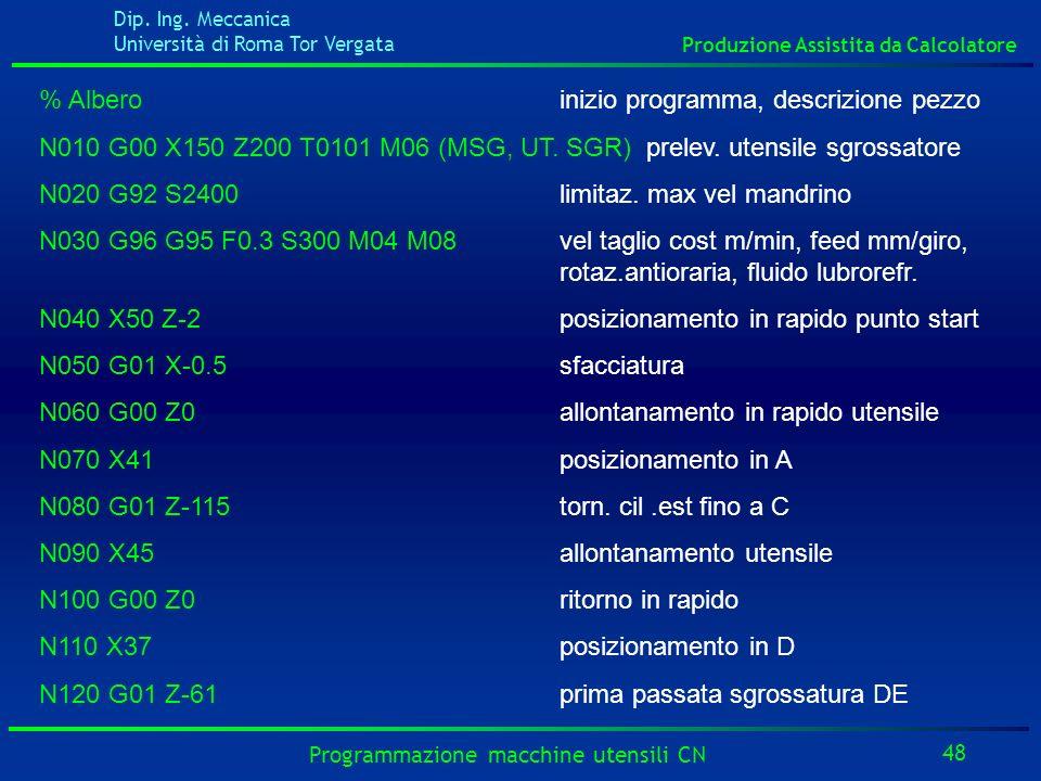 Dip. Ing. Meccanica Università di Roma Tor Vergata Produzione Assistita da Calcolatore 48 Programmazione macchine utensili CN % Albero inizio programm