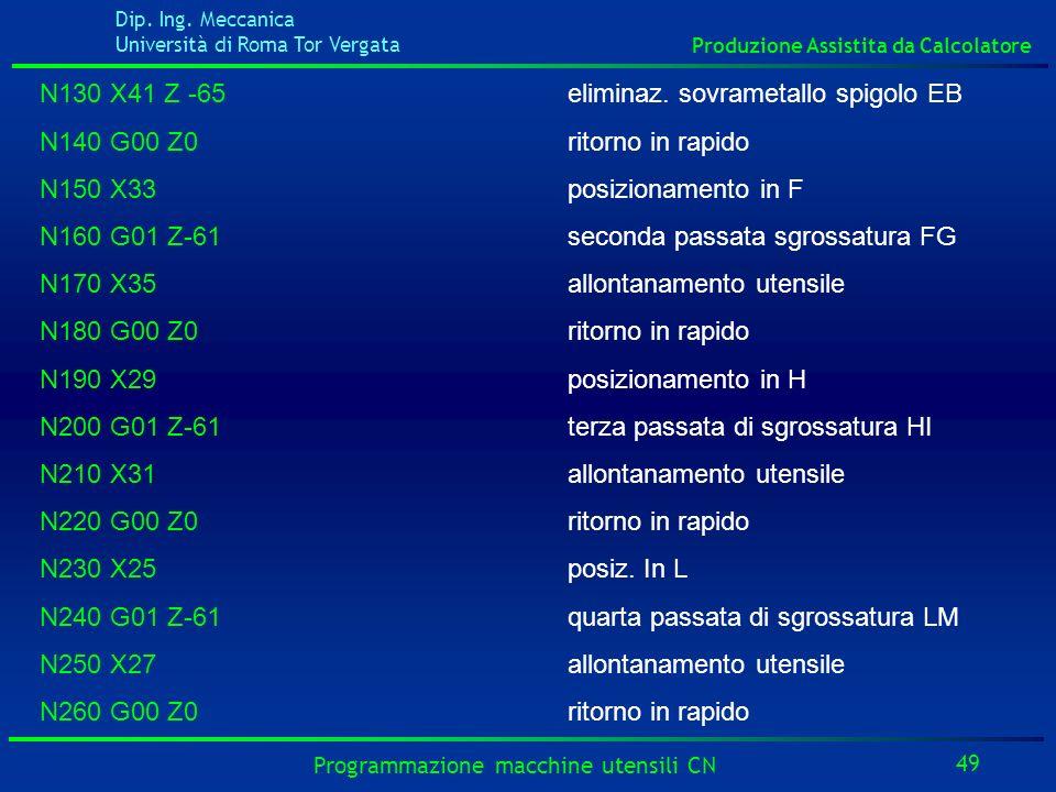 Dip. Ing. Meccanica Università di Roma Tor Vergata Produzione Assistita da Calcolatore 49 Programmazione macchine utensili CN N130 X41 Z -65eliminaz.