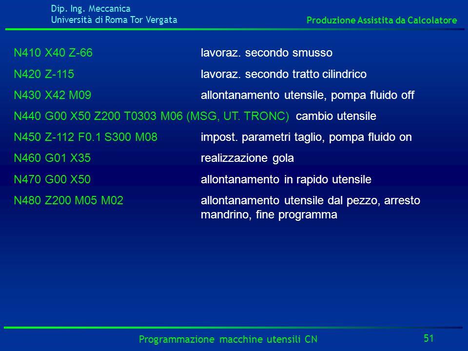 Dip. Ing. Meccanica Università di Roma Tor Vergata Produzione Assistita da Calcolatore 51 Programmazione macchine utensili CN N410 X40 Z-66lavoraz. se