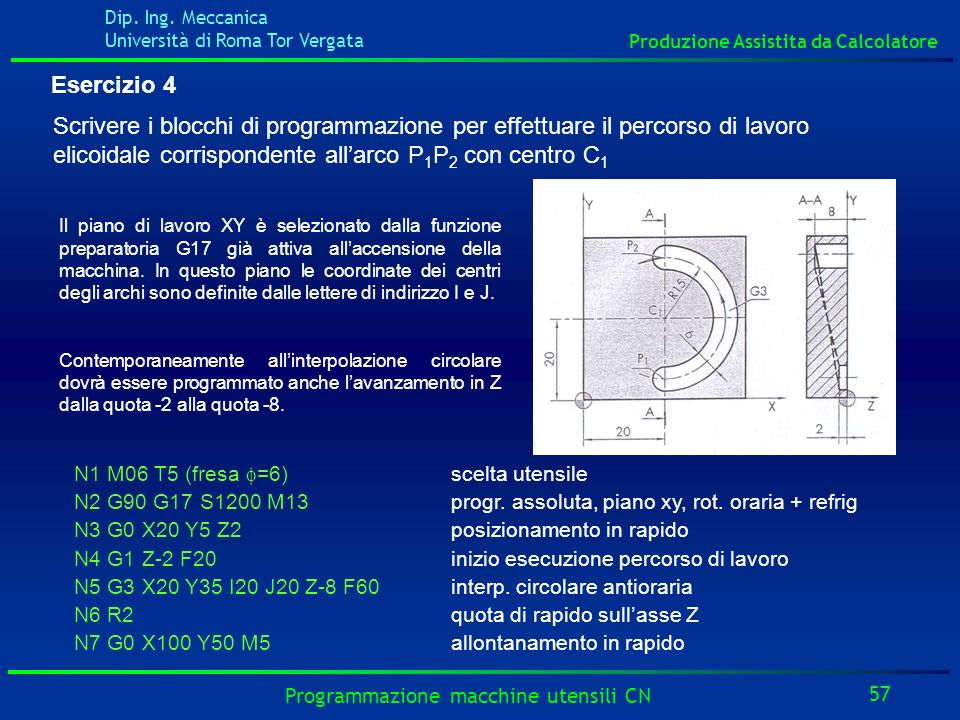 Dip. Ing. Meccanica Università di Roma Tor Vergata Produzione Assistita da Calcolatore 57 Programmazione macchine utensili CN Esercizio 4 Scrivere i b