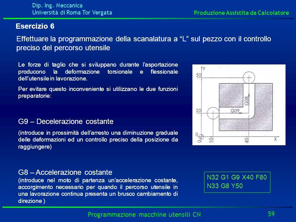 Dip. Ing. Meccanica Università di Roma Tor Vergata Produzione Assistita da Calcolatore 59 Programmazione macchine utensili CN Esercizio 6 Effettuare l