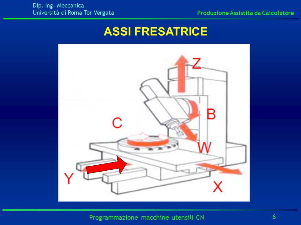 Dip. Ing. Meccanica Università di Roma Tor Vergata Produzione Assistita da Calcolatore 6 Programmazione macchine utensili CN ASSI FRESATRICE