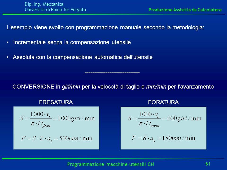 Dip. Ing. Meccanica Università di Roma Tor Vergata Produzione Assistita da Calcolatore 61 Programmazione macchine utensili CN Lesempio viene svolto co