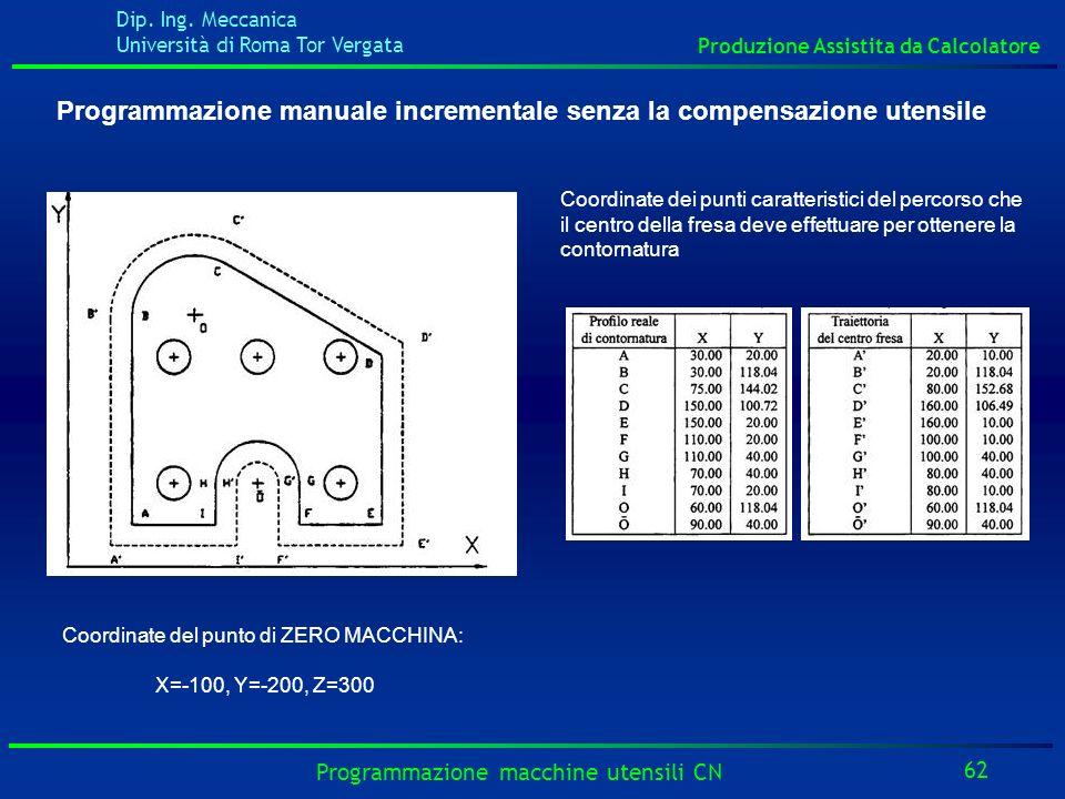 Dip. Ing. Meccanica Università di Roma Tor Vergata Produzione Assistita da Calcolatore 62 Programmazione macchine utensili CN Programmazione manuale i