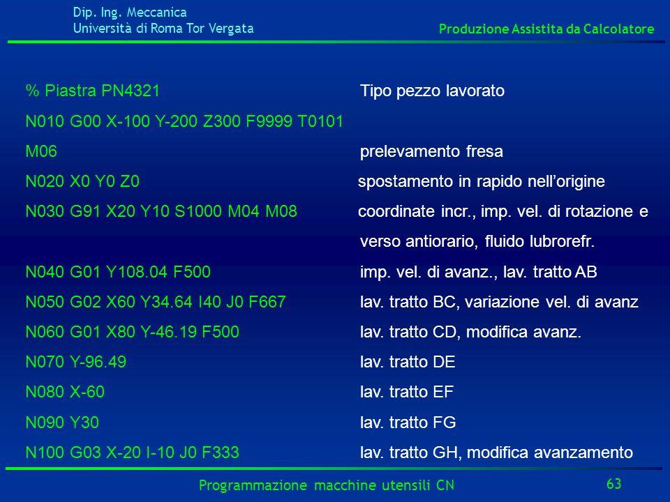 Dip. Ing. Meccanica Università di Roma Tor Vergata Produzione Assistita da Calcolatore 63 Programmazione macchine utensili CN % Piastra PN4321Tipo pez