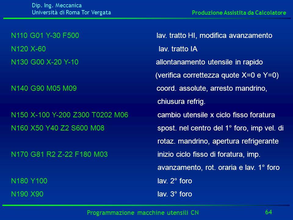 Dip. Ing. Meccanica Università di Roma Tor Vergata Produzione Assistita da Calcolatore 64 Programmazione macchine utensili CN N110 G01 Y-30 F500 lav.