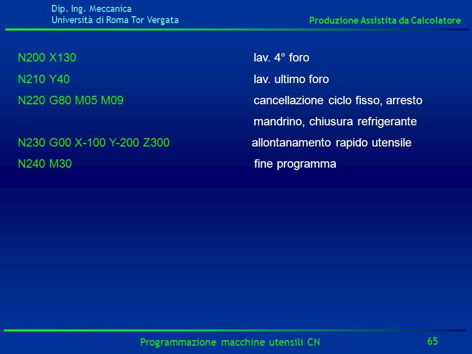 Dip. Ing. Meccanica Università di Roma Tor Vergata Produzione Assistita da Calcolatore 65 Programmazione macchine utensili CN N200 X130 lav. 4° foro N
