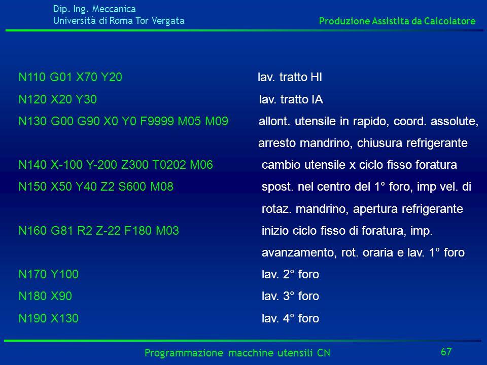 Dip. Ing. Meccanica Università di Roma Tor Vergata Produzione Assistita da Calcolatore 67 Programmazione macchine utensili CN N110 G01 X70 Y20 lav. tr