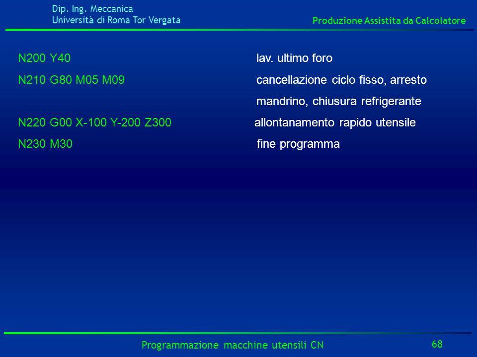 Dip. Ing. Meccanica Università di Roma Tor Vergata Produzione Assistita da Calcolatore 68 Programmazione macchine utensili CN N200 Y40 lav. ultimo for