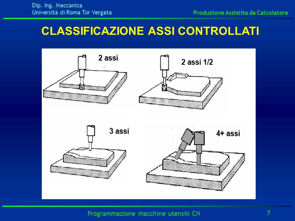 Dip. Ing. Meccanica Università di Roma Tor Vergata Produzione Assistita da Calcolatore 7 Programmazione macchine utensili CN CLASSIFICAZIONE ASSI CONT