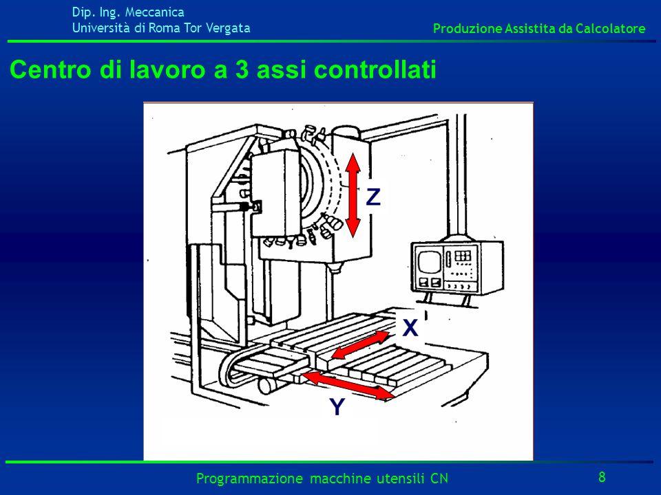 Dip. Ing. Meccanica Università di Roma Tor Vergata Produzione Assistita da Calcolatore 8 Programmazione macchine utensili CN Centro di lavoro a 3 assi