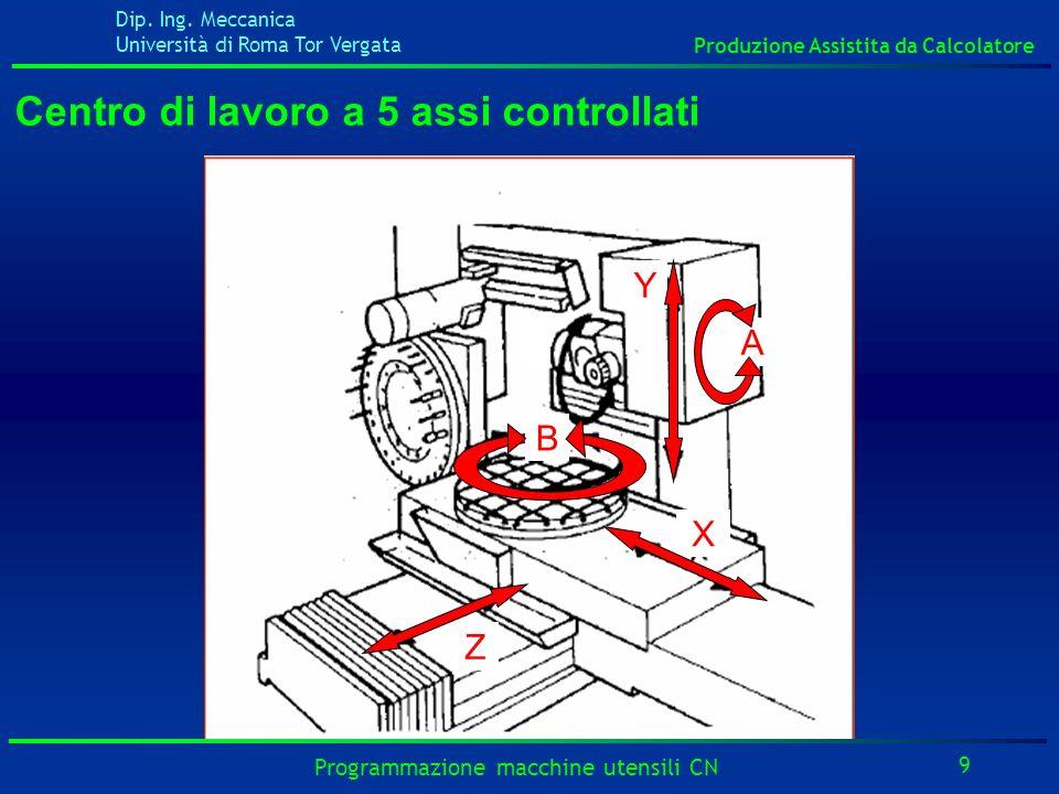 Dip. Ing. Meccanica Università di Roma Tor Vergata Produzione Assistita da Calcolatore 9 Programmazione macchine utensili CN Z Y X B A Centro di lavor