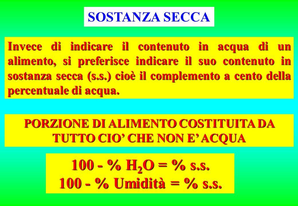 EVOLUZIONE NELLULTIMO TRENTENNIO DELLEFFICIENZA ALIMENTARE (I.C.A.) (*) suino leggero: peso macellazione 100 kg P.V. (**) suino pesante: peso macellaz