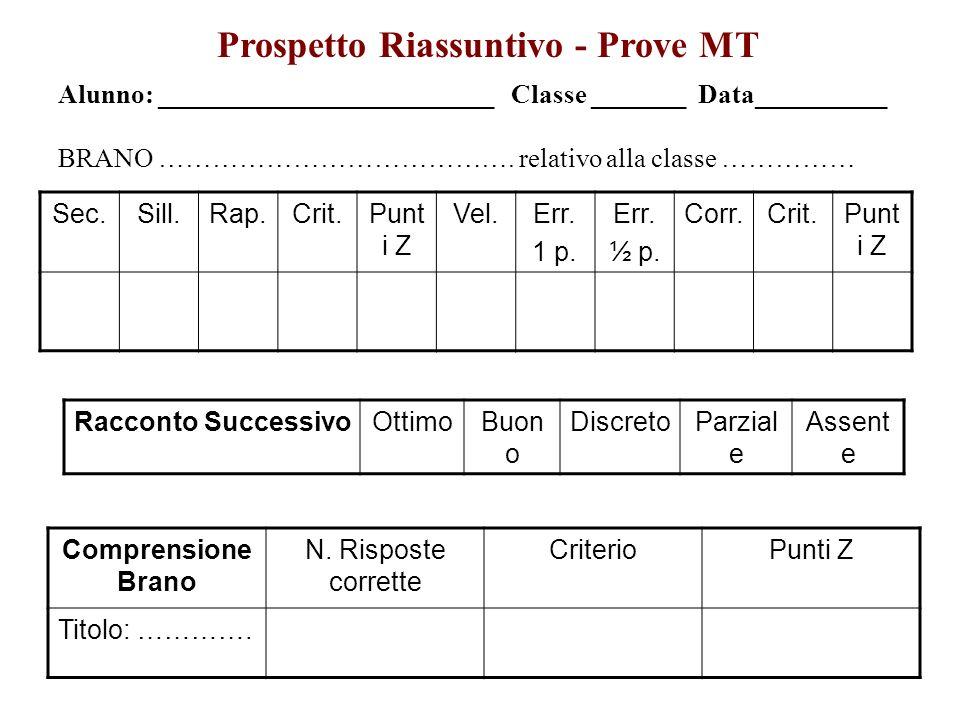 Prospetto Riassuntivo - Prove MT Alunno: _________________________ Classe _______ Data__________ BRANO …………………………………. relativo alla classe …………… Sec.S
